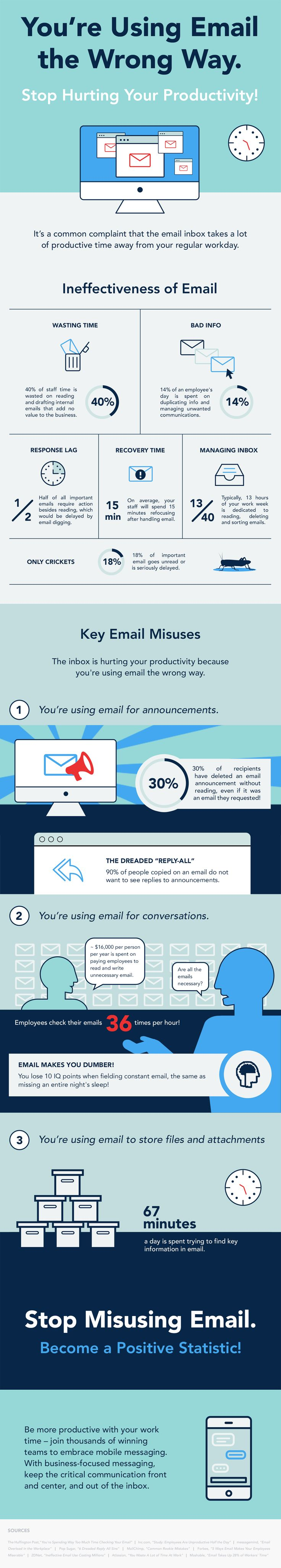 You're using email the wrong way -- and wasting time and money!