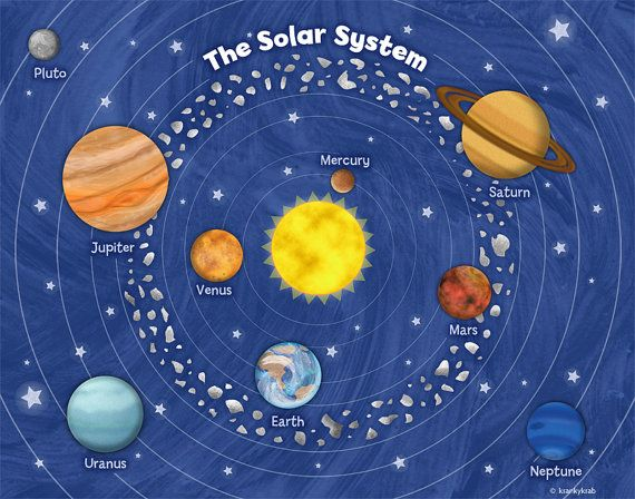 Outer space solar system 11 x 14 fine art print for Outer space decor