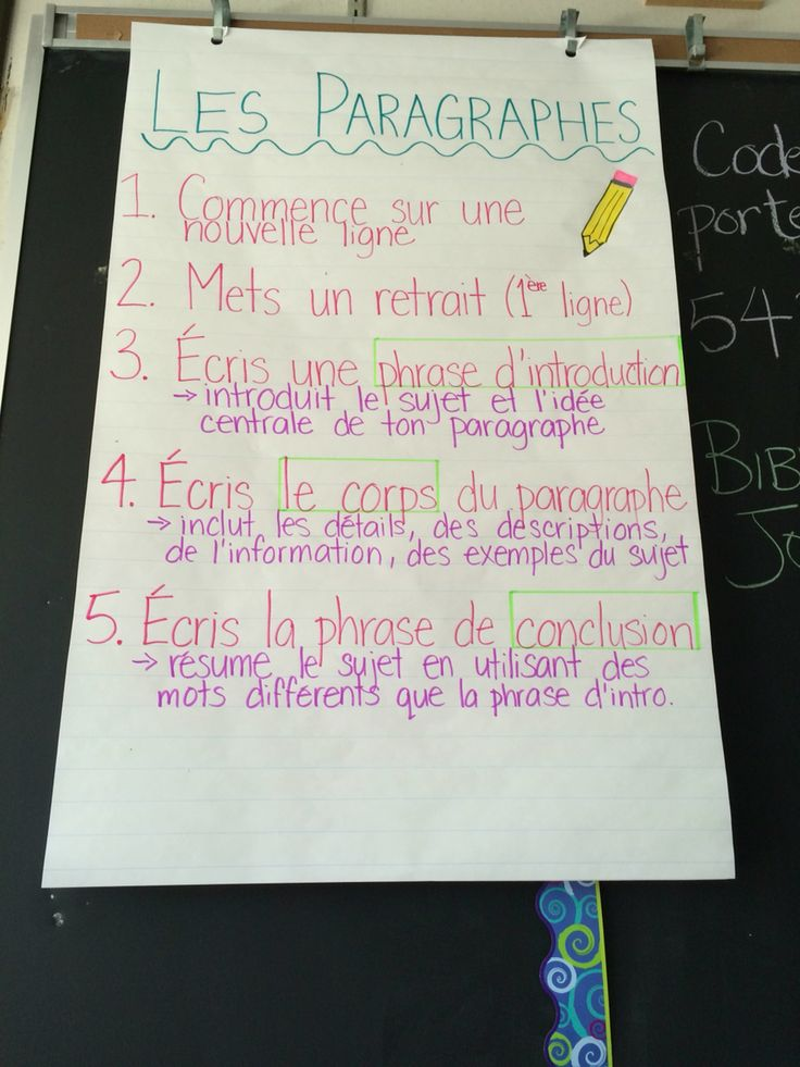 Paragraph writing, French, grade 6