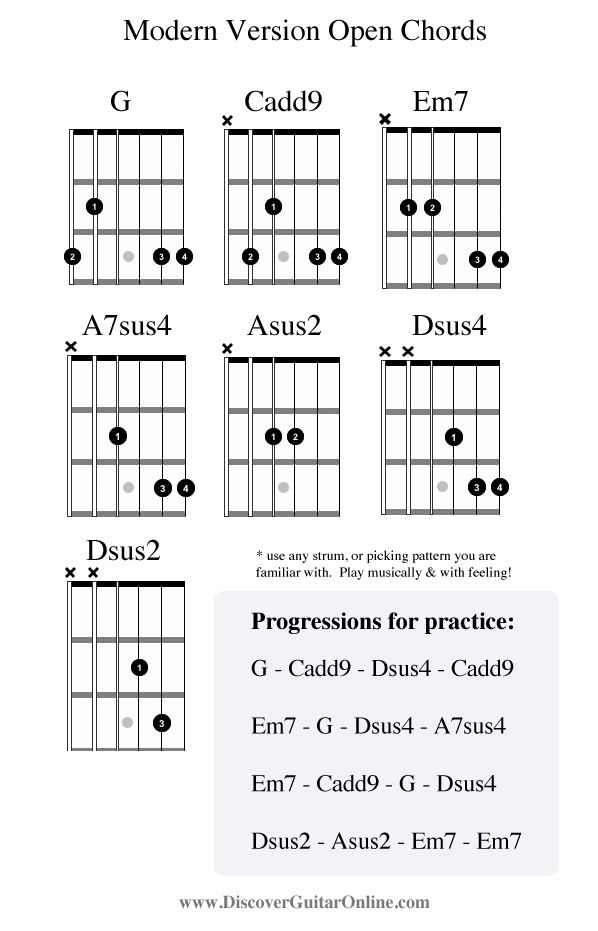 """""""modern"""" version open chords   Discover Guitar Online, Learn to Play Guitar"""