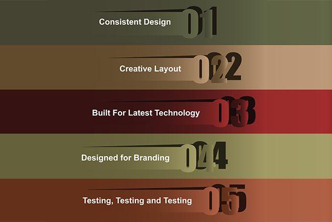 Five Rules for Successful Website Design
