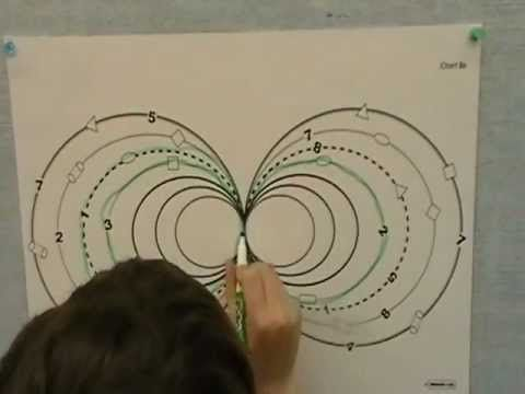 Visual Therapy Exercises and Occupational Therapy by Tracethe8s: Video 1