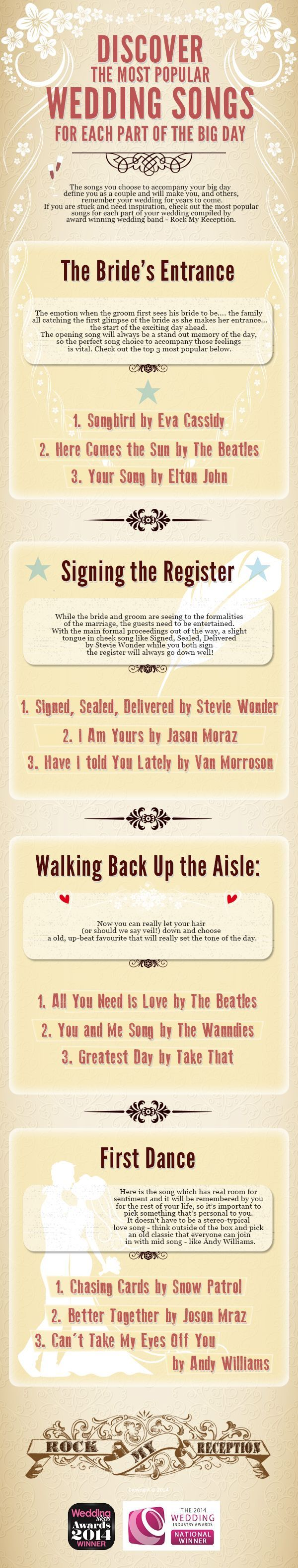 20 Christian Wedding Processional Songs