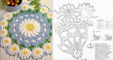 25 besten Mini Granny Squares Bilder auf Pinterest   Häkeln ...
