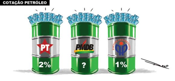 O preço do Petróleo | Humor Político