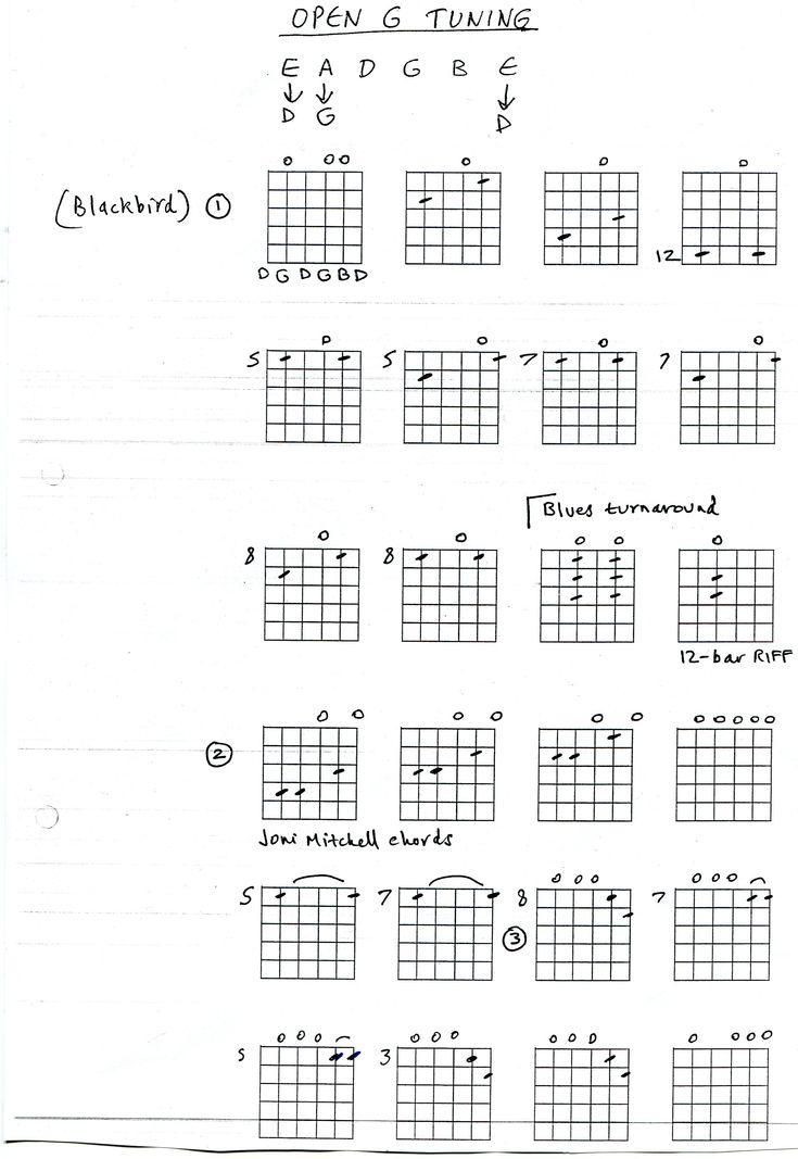 open a ukulele tuning how to