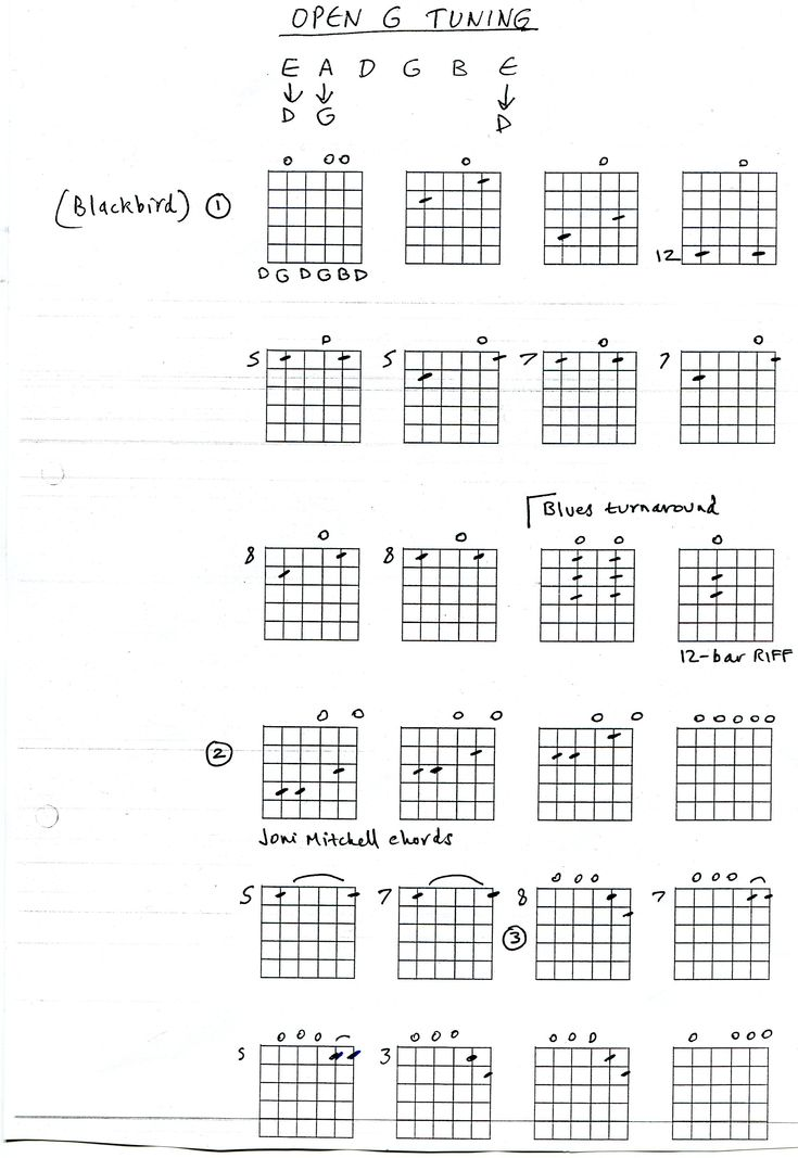 Guitar in open G tuning - songs with chord chart : music : Pinterest