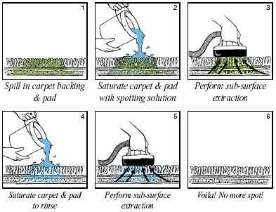 Carpet Cleaning-Carpets Seen Better Days? Excellent Tips For Hiring A Carpet Cleaning Company!