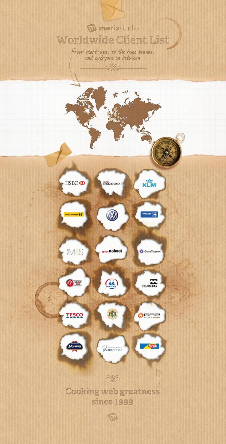 Worldwide clients of Merixstudio.com