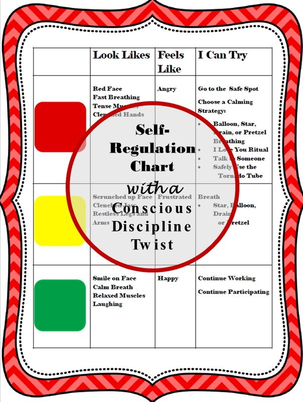 Self-Regulation Chart with Conscious Discipline Strategies More