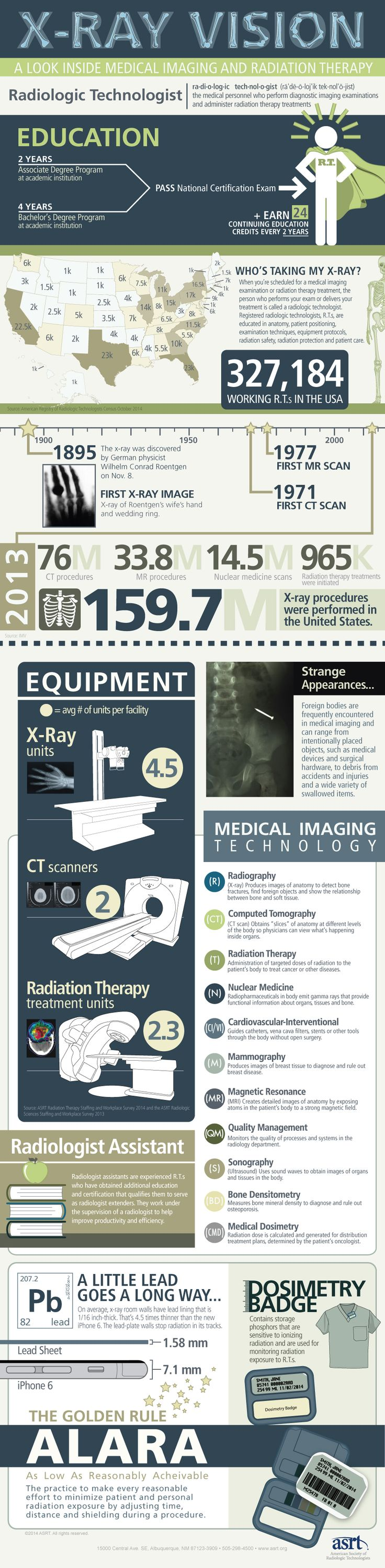 xray vision infographic from asrt - X Ray Technologist Job Description