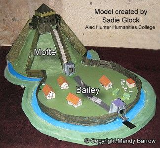 Motte and Bailey castle made by the Normans (viking descendants) when they came to England