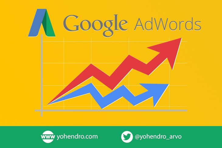 The benefit of using Google AdWords is that you only pay when people click your ad, so if people find your ads appealing, that's when you pay for the service.  #InternetMarketing #GoogleAdwords #Advertising