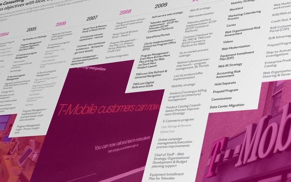 T Mobile Timeline — Nu206 in Print