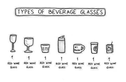 types of glasses ...