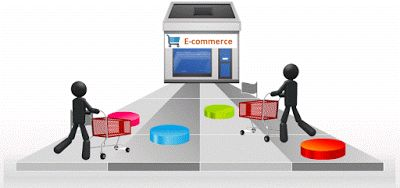 You're considering beginning an ecommerce business, yet you have no clue where to begin. Luckily, on account of sharp designers around the globe, the hindrances to section are lower than any time in recent memory some time recently. Simple applications and formats can help you have an ecommerce store up and running in a couple of weeks or months, contingent upon the amount of time you're ready to devote to the procedure. Here are a couple of key tips for beginning an ecommerce business.
