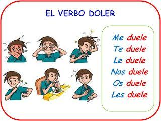 """Gramática español: el verbo """"doler""""."""