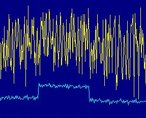 Signal-to-noise ratio (abbreviated SNR or S/N) is a measure used in science and engineering that compares the level of a desired signal to the level of background noise. It is defined as the ratio of signal power to the noise power, often expressed in decibels.