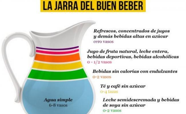 ¿Sabes qué es la jarra del buen beber?