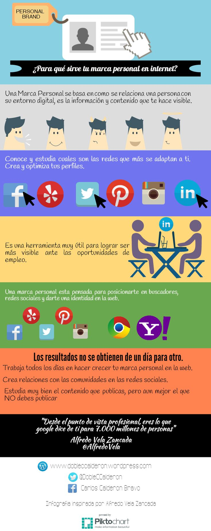 PARA QUÉ SIRVE TU MARCA PERSONAL EN INTERNET #INFOGRAFIA #INFOGRAPHIC #MARKETING