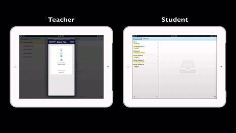 Using Showbie as a collaboration tool | It-pedagogik och mobilt lärande | Scoop.it