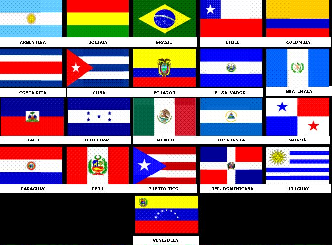 Flags Of Latin America | national anthems of latin america click flags to hear national anthem ...