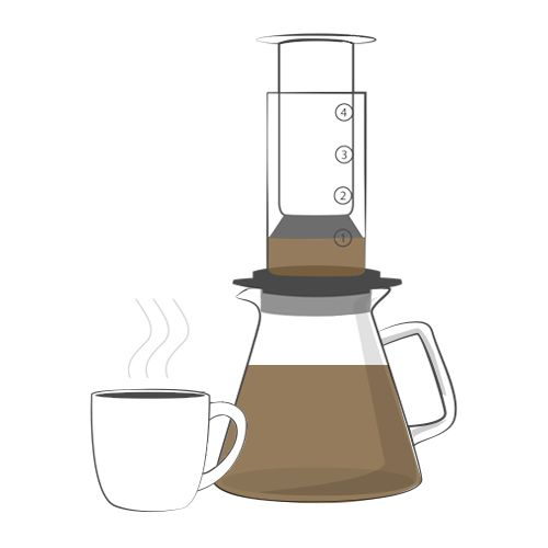 Clifton Coffee Roasters Brewing Guides has put together the ultimate guide to coffee brewing. AEROPRESS , Clever Coffee Dripper and C…