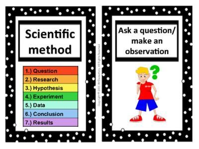 scientific method vocabulary list docx Powerpoint: the scientific method the scientific method the scientific   the scientific method to familiarize students with the vocabulary and concepts that  will  big idea: the scientific method is a controlled way of answering questions   teachers guide the scientific method describing experiments worksheet docx.