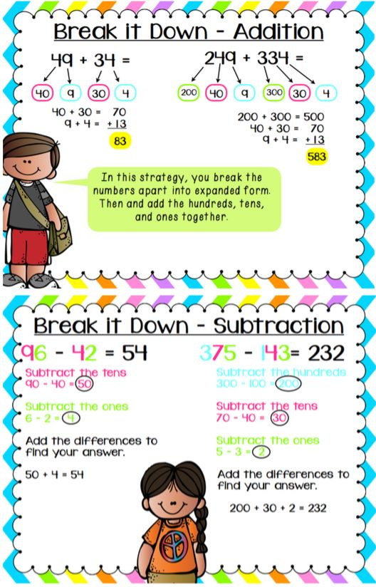 25 Best Ideas About Subtraction Strategies On Pinterest