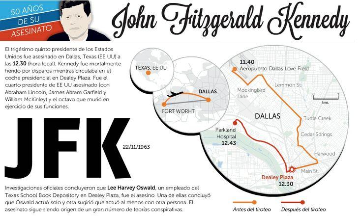 Se cumplen los 50 años del asesinato del presidente norteamericano. El 22 de noviembre de 1963 JFK recorría las calles de Dallas mientras, según la versión oficial, Lee Harvey Oswald aguardaba para asesinarlo de varios disparos en la sexta planta del edificio del Depósito de Libros escolares de Texas. En nuestro gráfico especial puedes conocer todos los principales detalles del suceso.