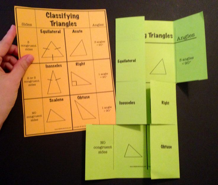 Classifying Triangles. Create a triangle foldable or just pass out the cheat sheet, the choice is yours. Great for an interactive notebook. Students will learn how to classify the following triangles by angles and sides: Acute, Right, Obtuse, Equilateral, Isosceles, and Scalene.