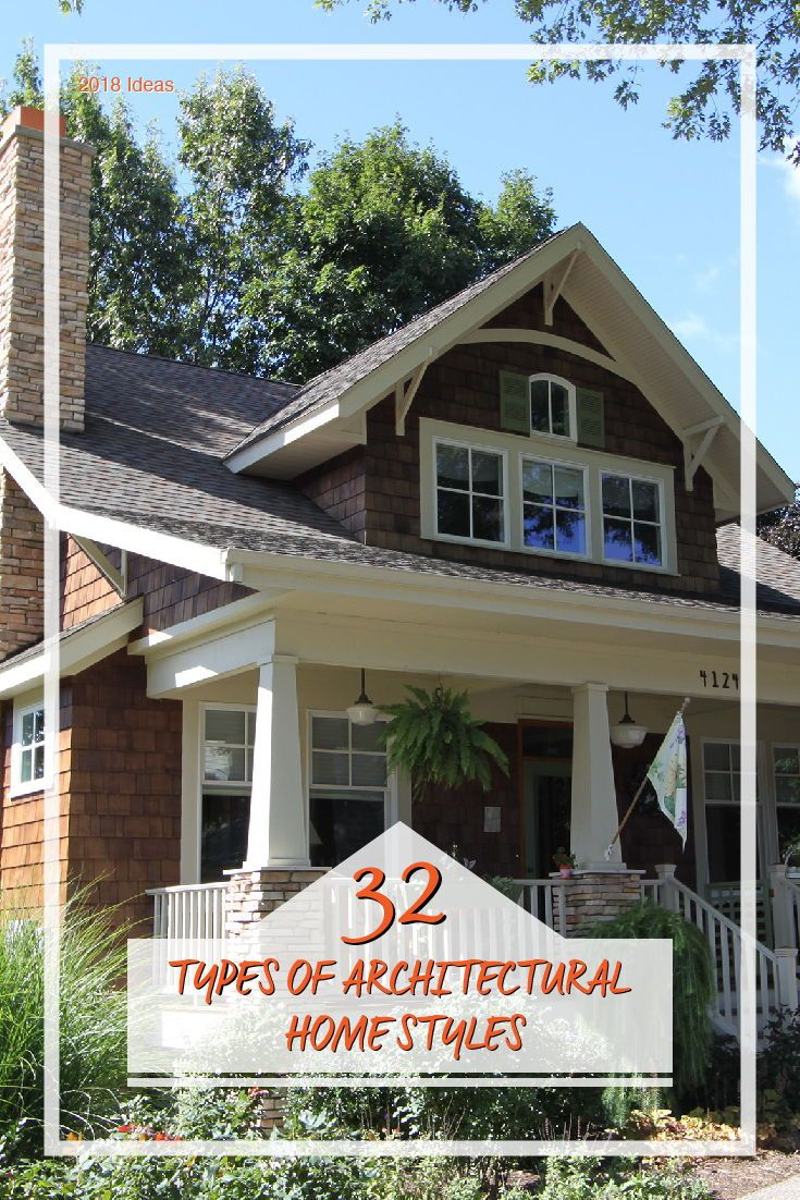 33 Types Of Architectural Styles For The Home Modern Craftsman Etc Architecture Fashion Modern Craftsman Home Architecture Styles