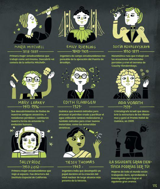 ⚗️👩🔬 #Reseña de #MujeresDeCiencia 👩🏫🔬de Rachel Ignotofsky en Nórdica Libros y Capitán Swing 👩🚀🔭  https://elaventurerodepapel.blogspot.com.es/2017/12/mujeres-de-ciencia-50-intrepidas.html  #historia #mujeres #libros #novelas #recomendaciones #obras #feminismo #ciencia #científicas #científicos #lij #literatura #literaturainfantil #infantil #niños #kids #infancia #inventos #descubrimientos