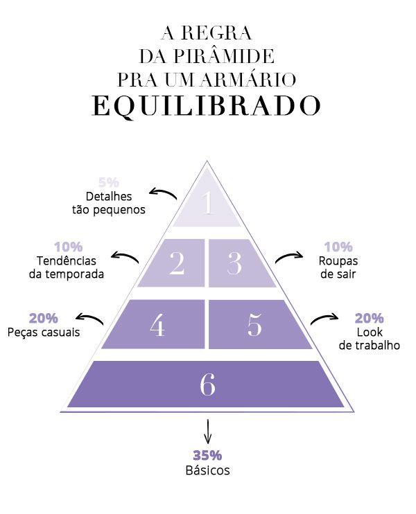 piramide guarda roupa                                                                                                                                                                                 Mais