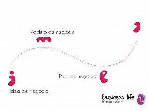 Modelo de negocio social business life - Por Javier Silva y Santiago Restrepo.  Business life.  www.businesslifemodel.com