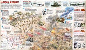 Mapa - La Batalla de Guadalajara – Desarrollo y Consecuencias