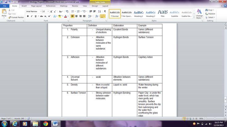 biology eoc quick review properties of water sc 912 l 18 12 tpt