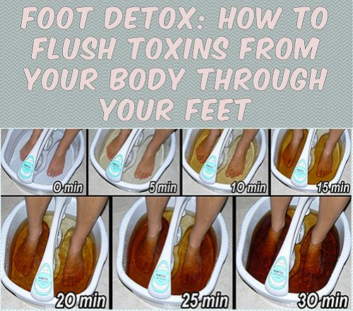 The flushing of toxins through detoxification