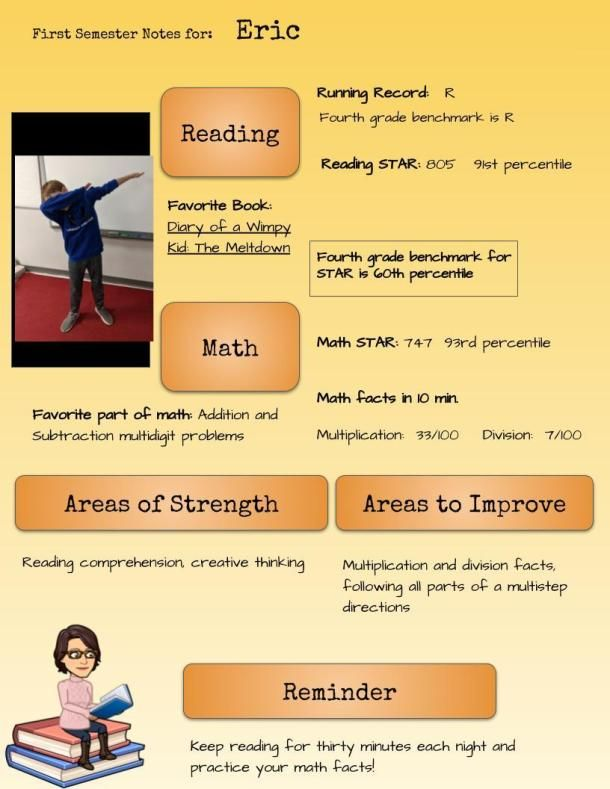 Infographics Report Cards Infographic Teacher Tech Report Card