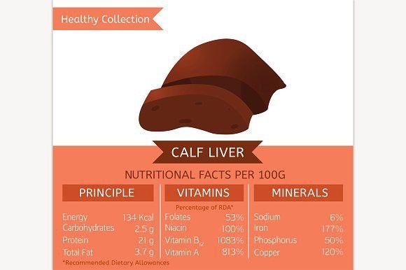 Calf Liver Nutritional Facts Calves Liver Nutrition Facts Liver Nutrition
