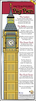 Big Ben Facts poster