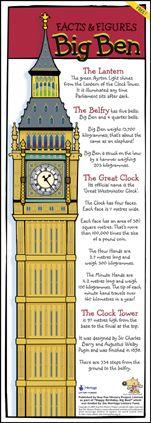 Big Ben Facts