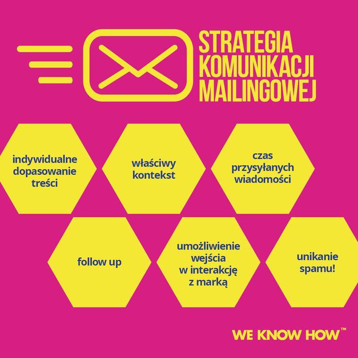 Tworząc strategię komunikacji mailingowej, należy skupić się na konkretach!