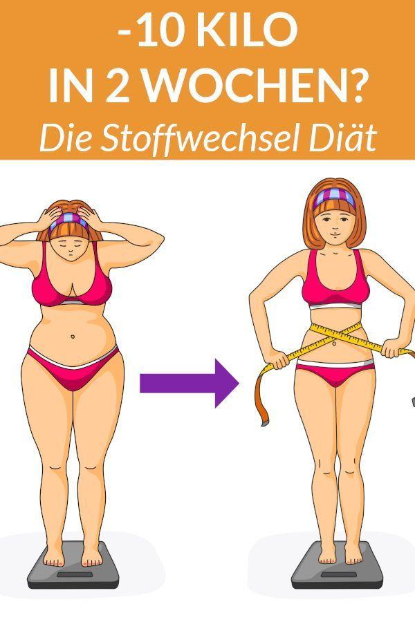 Gewichtsverlust durch Stoffwechselveränderung