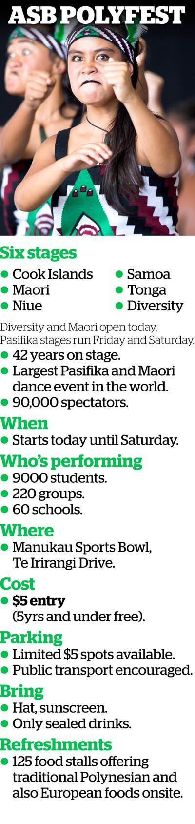 Polyfest 2017: Celebrating culture through leadership - National - NZ Herald News