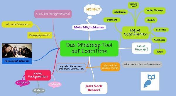 Mit dem Mindmap-Tool auf ExamTime Ideen gemeinsam mit Schülern vernetzen und zusammen brainstormen https://www.examtime.com/de/mindmap-online-erstellen/