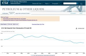 Αχ καλέ ο Αλέξης ήθελε να πάρει πετρέλαιο από την Βενεζουέλα! Βρε τον τριτοκοσμικό… olympia.gr