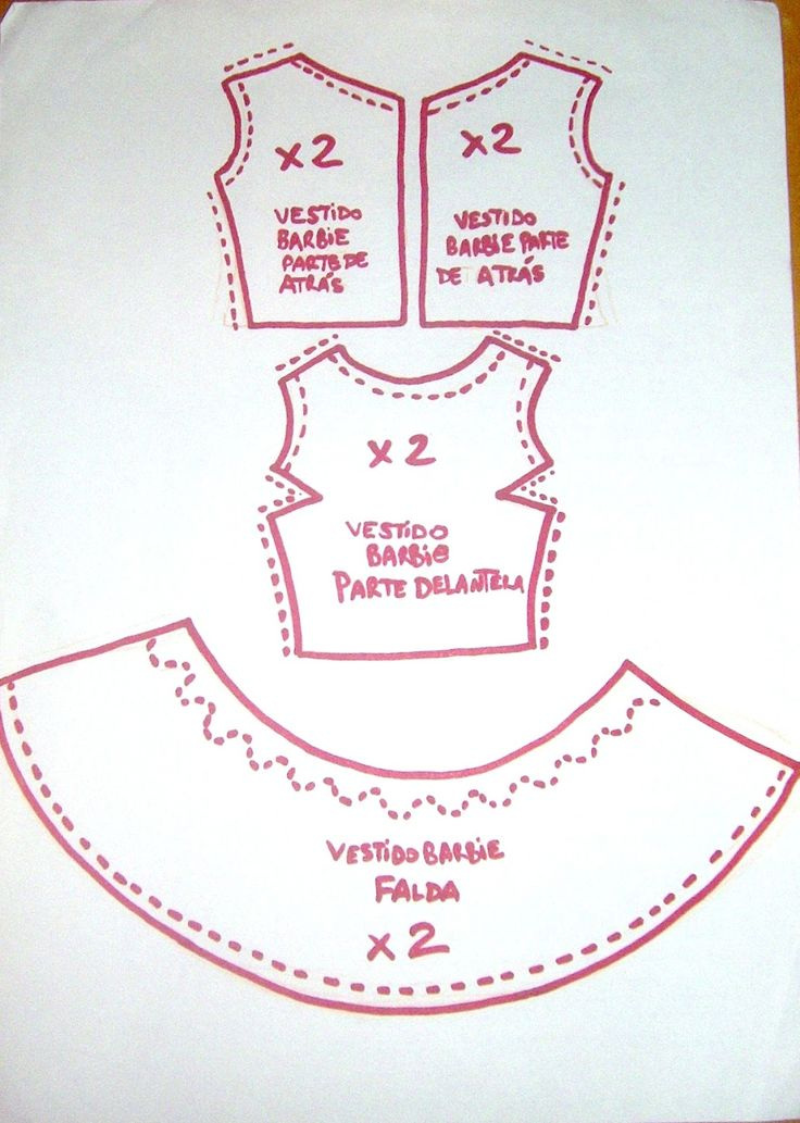 DOLL TUTORIAL: patrones para vestido barbie