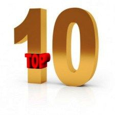 Top 10 Business Credit Bureaus #aaa #credit #card http://remmont.com/top-10-business-credit-bureaus-aaa-credit-card/  #credit bureaus # Business Credit Bureaus The majority of us can easily identify with the three major consumer credit reporting agencies known as Equifax. Transunion. and Experian. These are privately held companies that specialize in collecting data on consumers and then compiling the data in a format known as a credit report. Did you know that there are companies that…