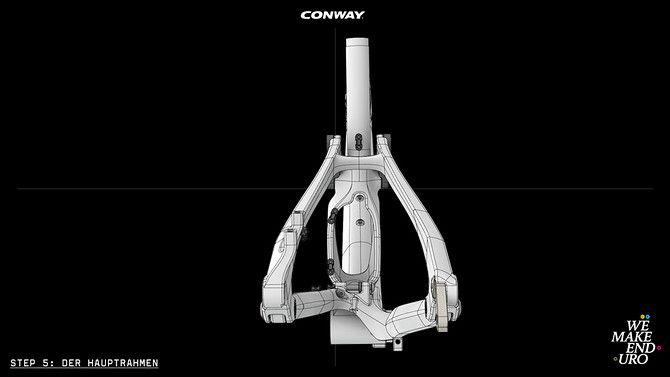 Conway Enduro